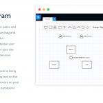 Slickplan Diagram tool