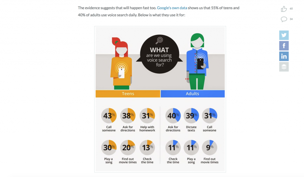 what we use voice search for