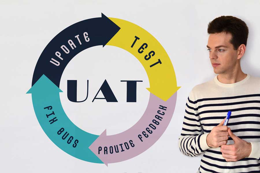 UAT process