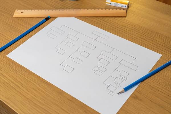 Draw a sitemap step 3
